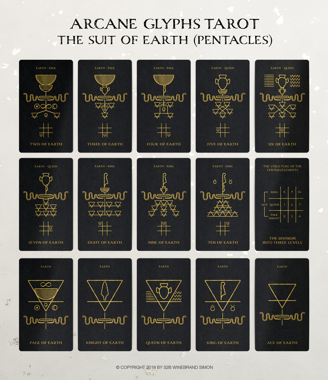 The-Suit-of-Earth-Pentacles